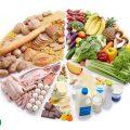 بررسی انواع برنامه رژیم غذایی و بهترین رژیم لاغری برای یافتن برنامه رژیم غذایی برای کاهش وزن شخصی