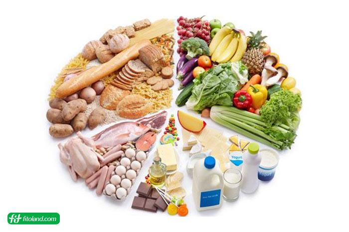 8 برنامه رژیم غذایی برای کاهش وزن