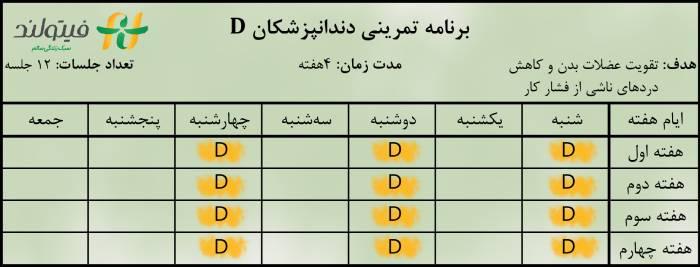 جدول برنامه تمرینی دندانپزشکان